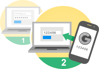 google-2-factor-authentication-graphic