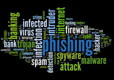 word-graphic-computer-digital-life-threats-image-from-shutterstock