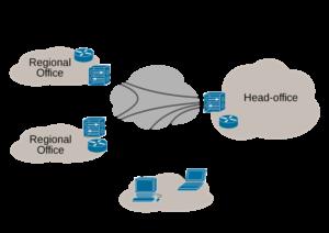 vpn-office-diagram