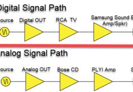 Audio Sync Problem