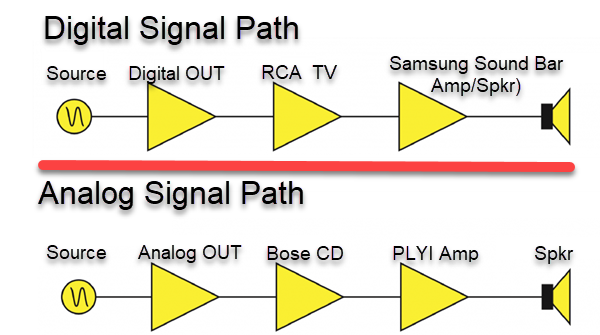 Audio Sync Problem - Practical Help for Your Digital Life®